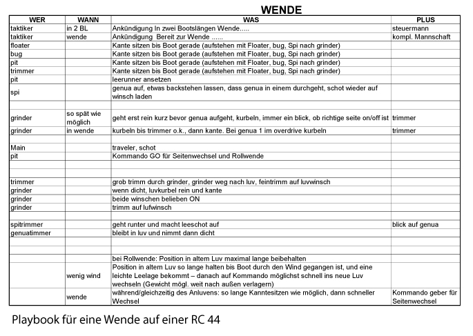 Play Book RC44 Wende